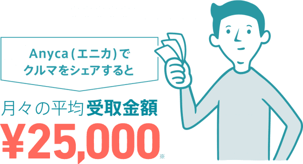 anyca25000