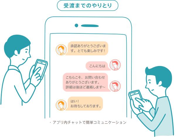 anyca_yaritori