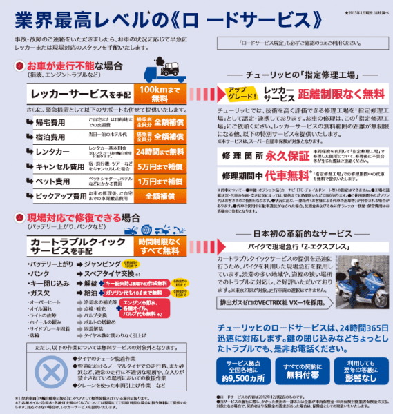 zurich_co_jp_car_contractor_acdnt_if_support_guidebook_pdf