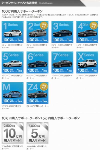 BMW100万円クーポン当選状況