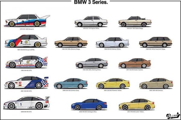 BMW「3シリーズ」の40年の移り変わりをまとめた90秒動画が楽しい^^