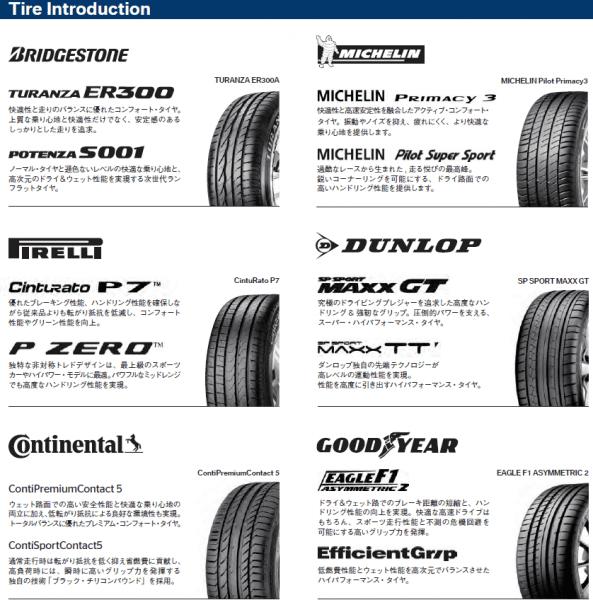 BMW承認タイヤ