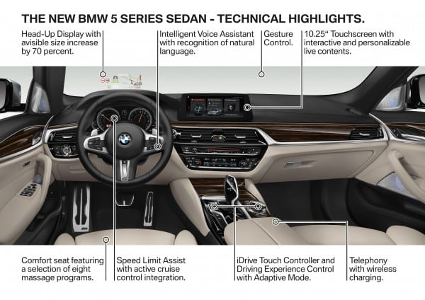 p90237785_highres_the-new-bmw-5-series