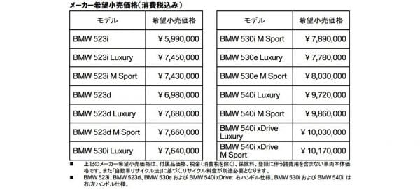 NEW BMW 5siries price G30