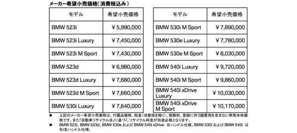 NEW BMW 5siries price G30