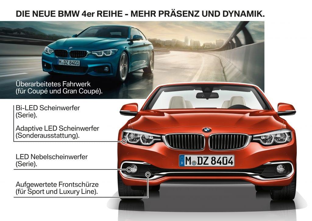 BMW4シリーズ(F32,F33,F36)・M4(F82)のLCIフェイスリフトがプレスリリースにて公式発表されました!変更点は?価格は?