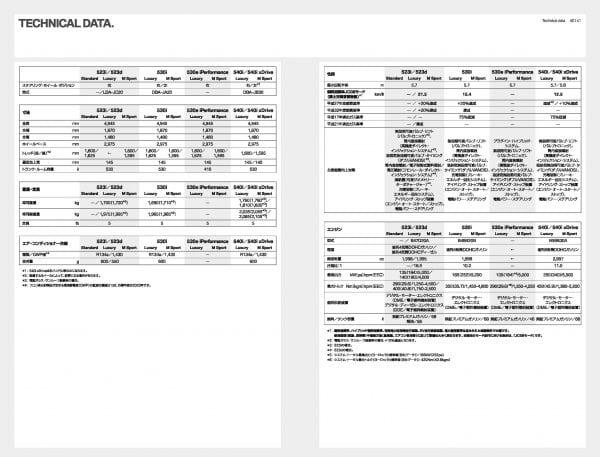 G30I_216_JPN(1)_ページ_21