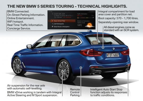 P90246617_highRes_the-new-bmw-5-series