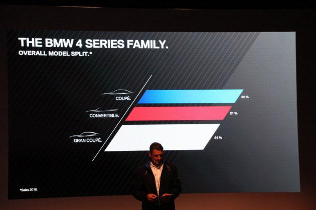 BMW 4 Series Part 11 【F32/F33/F36/F82】 YouTube動画>6本 ->画像>8枚