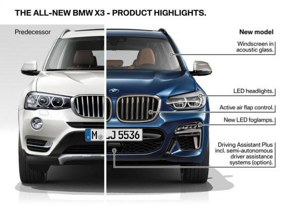 フルモデルチェンジした新型BMW X3フォトデビュー!写真やラインアップ発表^^現行F25と新型G01の比較画像など