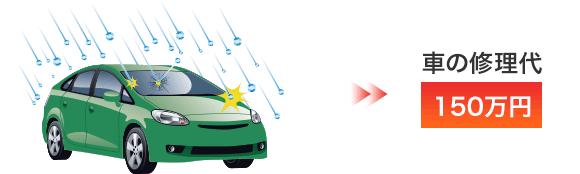 先日関東地方で大粒の雹(ひょう)が降ってきた件で、車がボコボコになったら自動車保険で直せるか念のため調べてみました^^;