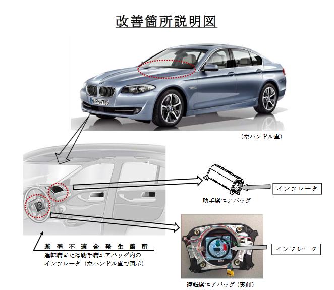 タカタ製エアバッグでBMW8万台の大規模リコール!愛車が対象かリコール検索で調べてみました。因みに対象車は2013年1月~17年7月製造の93車種で交換はDMにて順次対応。