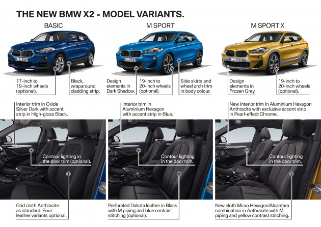 BMW「X2」が発表されました!「M SPORT X」パッケージのフローズングレーのエアインテークがCool!!「X1」との比較で49mm短く、69mm低くスポーティ♪
