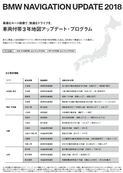 BMW USBマップアップデート「Road Map JAPAN EVO 2017-2,2018-1」の提供時期は・・・