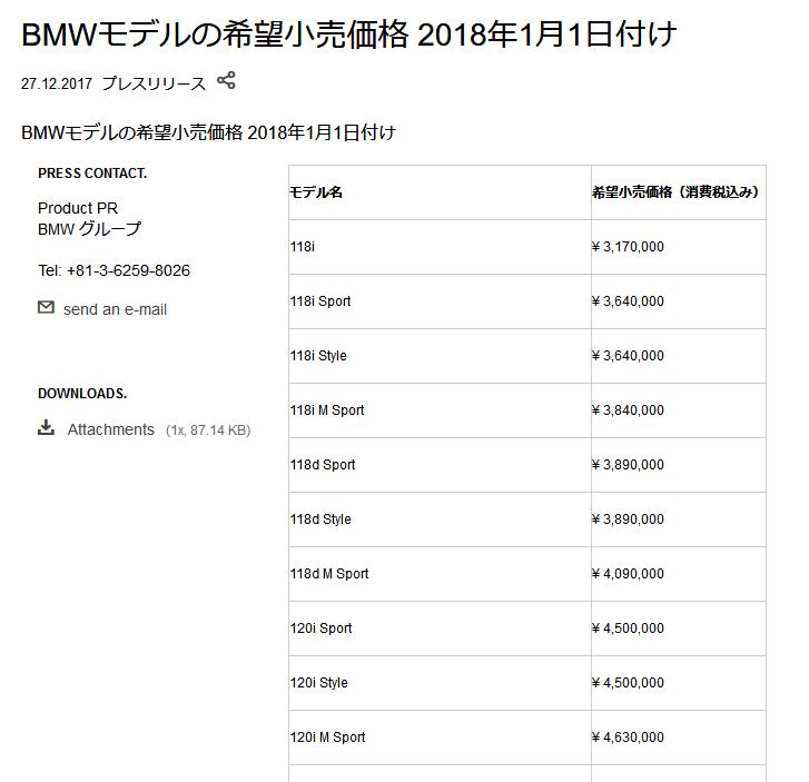 2018年1月1日付け値上げ後のBMW全車種プライスリスト!モデルによって値上げ幅にバラツキがありますね^^;