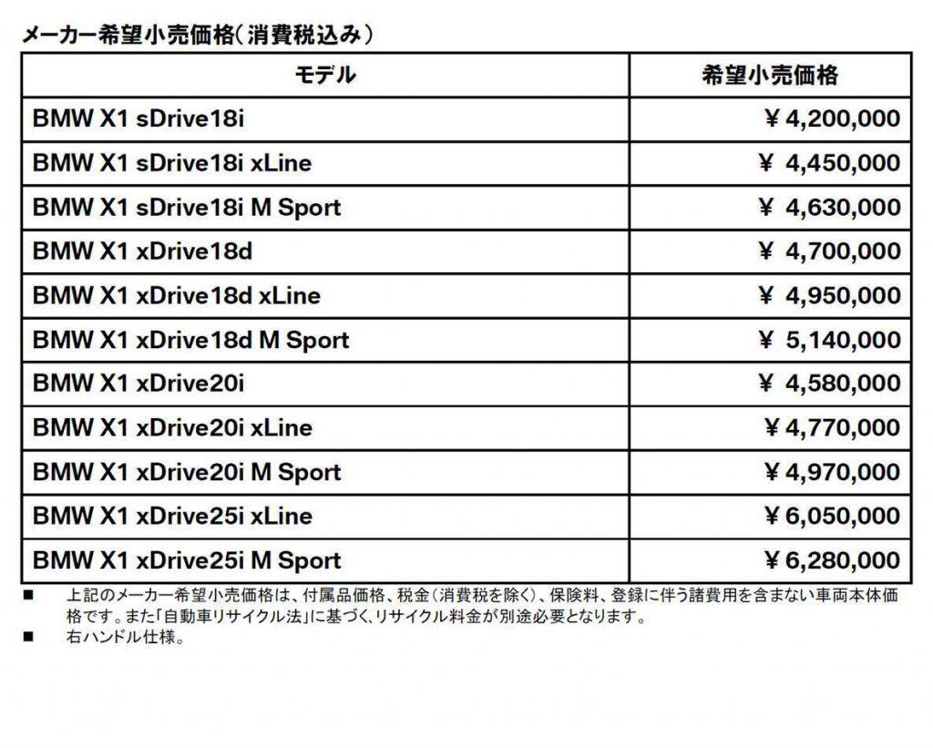 BMW X1がパドルシフト付きの8速スポーツATになってX2の影響かxDrive20iが37万円も大幅値下げ!!