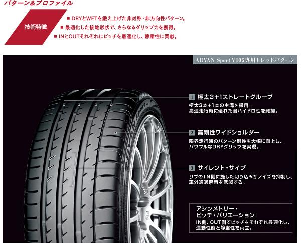 横浜ゴムのフラッグシップタイヤ「ADVAN Sport V105」にランフラットタイヤが追加!タイヤ交換時の選択時が増えました♪