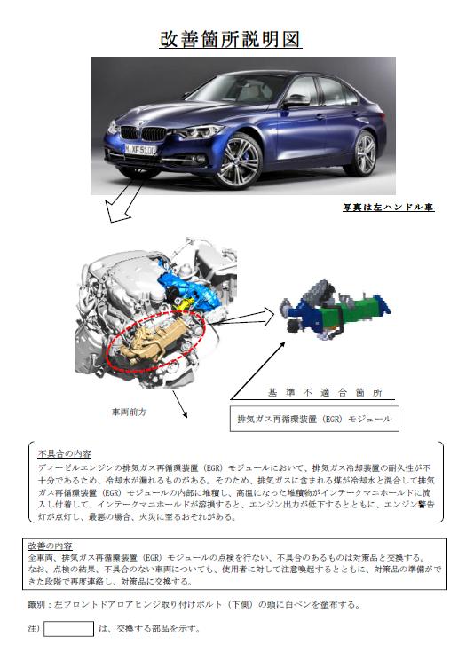 韓国火災事故問題でやはり日本でもBMWディーゼルモデル5車種合計3万9,000台をリコール…