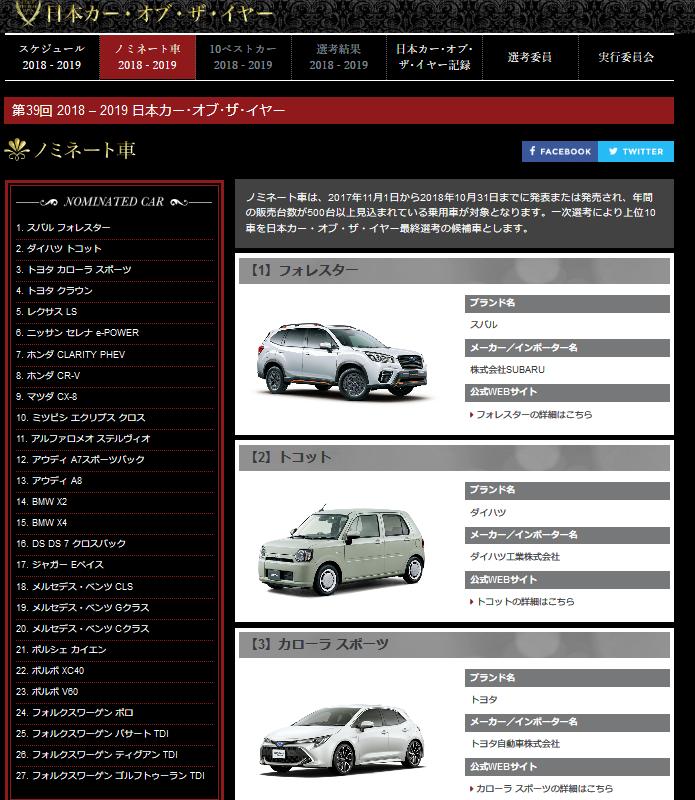 今年の日本カー・オブ・ザ・イヤーのノミネート車27台が発表!BMWからは2台エントリー!