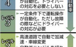 CMなどの宣伝で「自動運転」という表現はNGで今後は「運転支援」に!国土交通省とメーカーが合意!