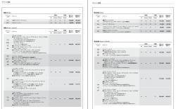 BMW新型3シリーズ(G20)日本発売!気になるグレード構成・オプション・装備価格表PDFを見てみました^^