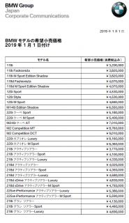 価格改定後の2019年1月1日付けBMWモデルの希望小売価格 全240車種・グレード一覧。