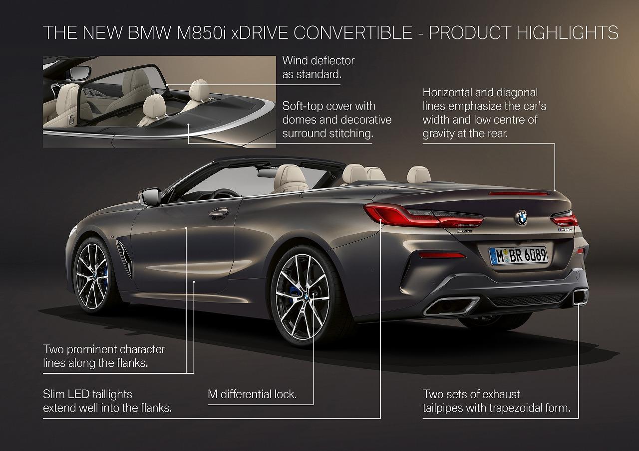 新型車BMW8シリーズカブリオレM850i(G14)発売!今後の8シリーズ(グランクーペ、M8)ラインナップの日本発売時期は?
