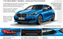 BMW新型1シリーズ(F40)ワールドプレミア!オフィシャルフォトデビュー!全幅はほぼ1.8mへ拡大^^;
