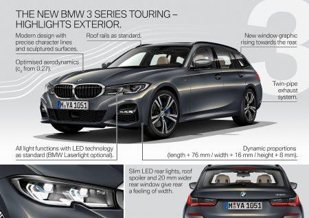 新型BMW3シリーズツーリング(G21)ワールドプレミア!リア周りのデザインが素敵です♪日本導入時期は?