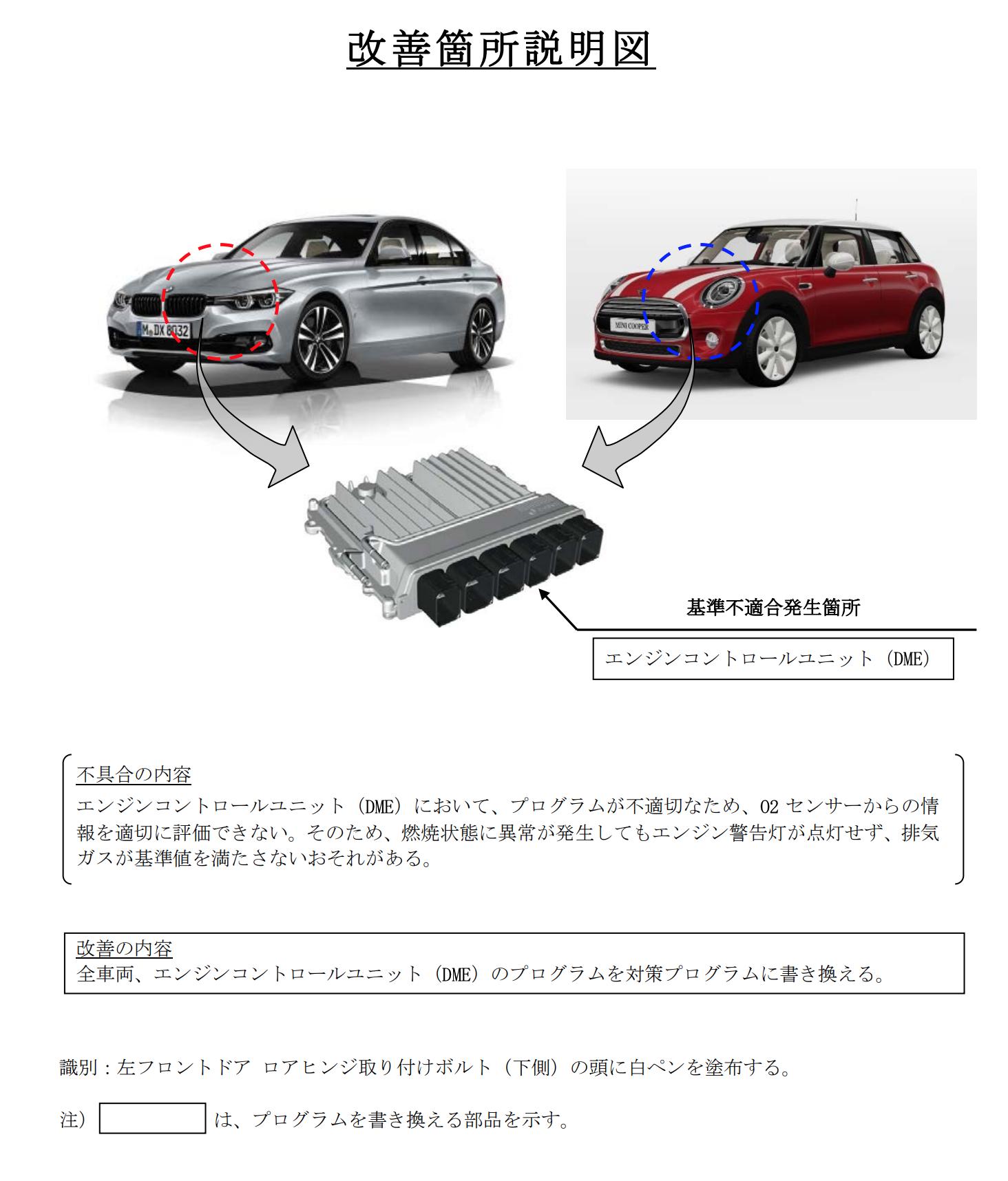 BMW1〜4シリーズ、X1,X2,MINIなど35車種1万2788台がDME不具合でリコール届出。走行に影響は?
