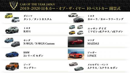 BMW新型3シリーズ(G20)が今年の「日本カー・オブ・ザ・イヤー」10ベスト・カーに選ばれました^^最終結果イヤーカーの予想は?