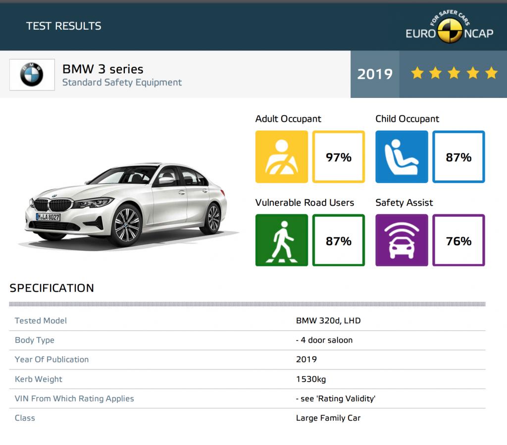 BMW新型3シリーズ(G20)がユーロNCAPで5つ星を獲得!先代F30と比較すると?