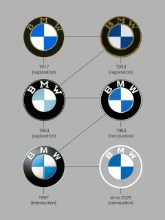 BMWの新しい透過ロゴって車両エンブレムには使用されないんですね^^;