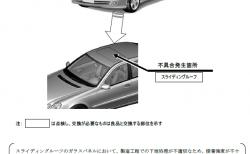 メルセデス・ベンツ65車種計5万8021台の大量リコール!走行中ガラスルーフ(サンルーフ)が外れる恐れあり。。。
