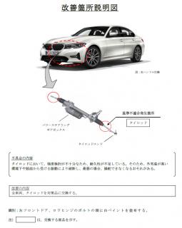 新型BMW3シリーズ、Z4がリコール!ハンドル操縦不可のおそれ。不具合は1件、対象は3755台。スズキの158万台、不具合800件まで放置に比べるとBMWはスピーディで誠実ですね(^^;)