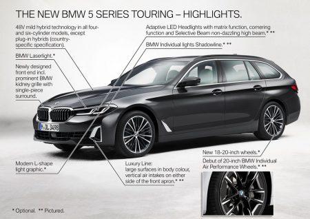 BMW新型5シリーズ(G30,G31)LCIモデルが日本でも発売開始!マイナーチェンジ前との変更点や価格比較など