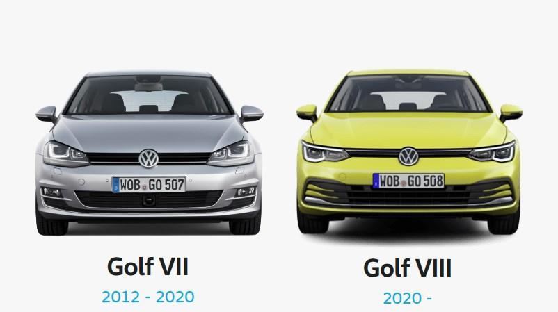 VW新型「ゴルフ」予約注文開始から1か月で1,000台受注突破!車検サポートなど15万円のキャンペーン中!