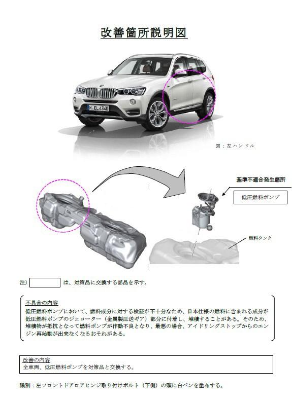 BMW X3のディーゼルモデルが不具合126件発生で1万台をリコール!アイドリングストップからエンジン再始動ができなくなるおそれ。