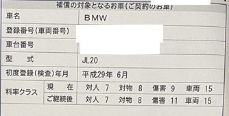 BMW5シリーズツーリング(G31)の自働車保険更新の概算見積もりが届きました。料率クラスが2段階も高くなってました><