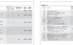 新型BMW4シリーズグランクーペ(G26)の日本仕様の装備表&プライスリストをダウンロードしてみた(^^)気になる装備やオプション価格は?