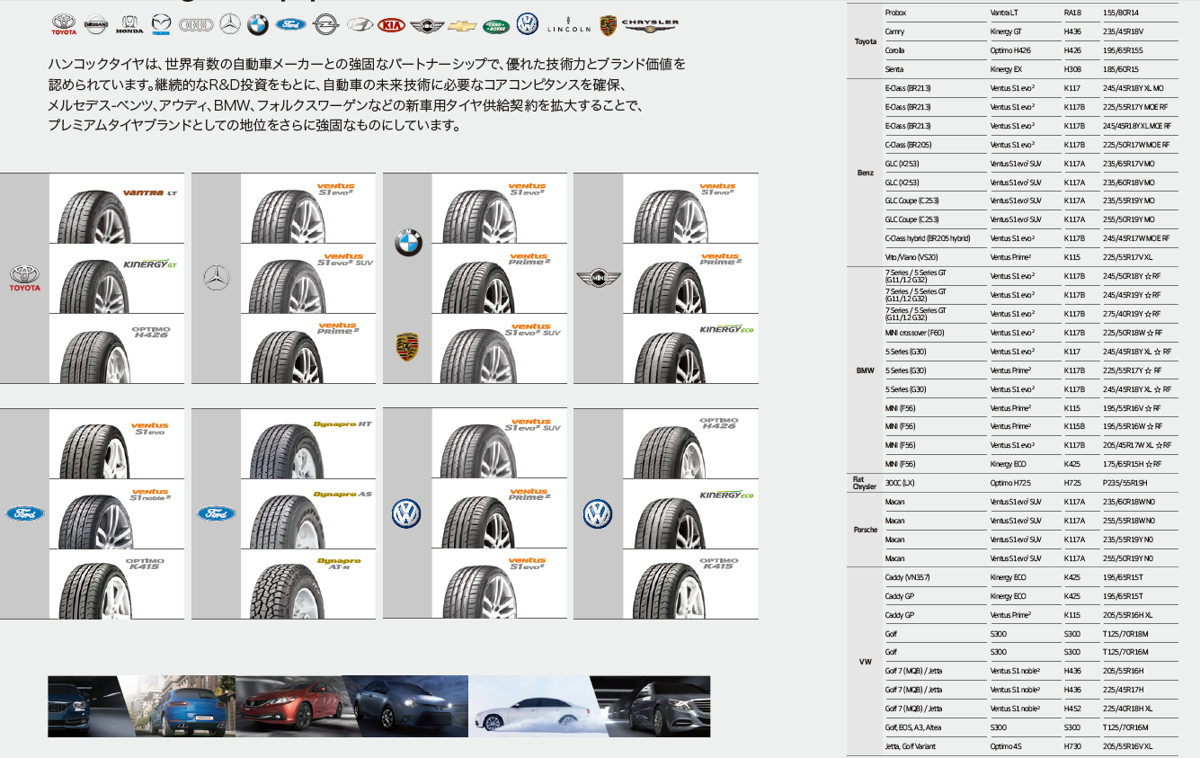 BMW純正標準タイヤに「Hankook(ハンコック)」採用が増えてきている模様です。採用モデルは?
